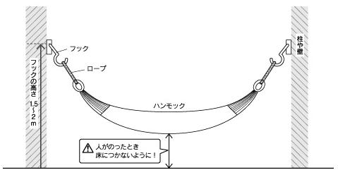 設置例画像